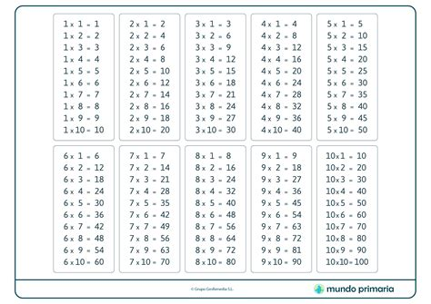 tablas de multiplicar tabla7 tablas para multiplicar related keywords tablas para