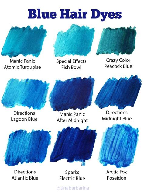 raw hair dye color chart 17 best ideas about blue tips hair on pinterest blue