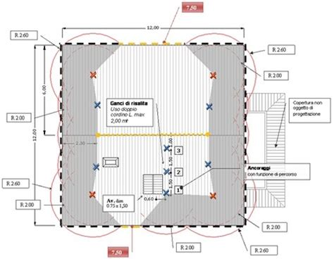 relazione tecnica capannone industriale elaborato tecnico copertura linea vita semplice e