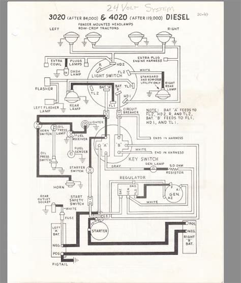 deere gas 3020 starter switch wiring diagram