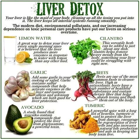 How To Change Location On Detox by Liver Detox Saayaa