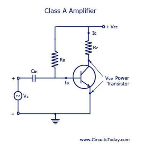 transistor lifier class a class a power lifier circuit theory design circuit diagram