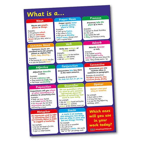 Wall Word Stickers a2 vocabulary and grammar glossy paper poster