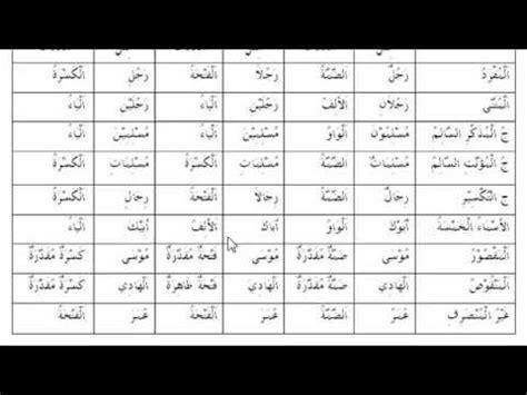 Sepatu Safety Nema materi 23 ciri ciri irob isim belajar bahasa arab nahwu shorof brain aldilas