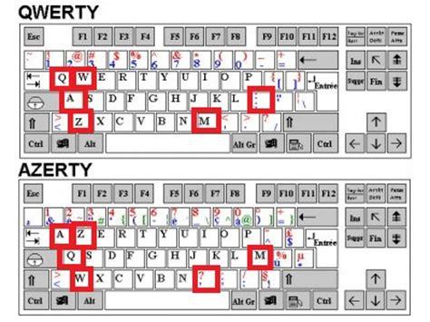 keyboard layout qwerty azerty image gallery qwerty azerty