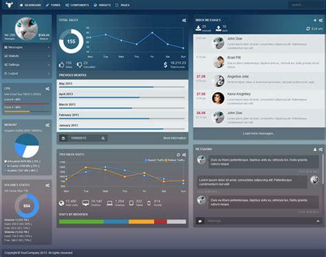 15 best responsive admin panel templates