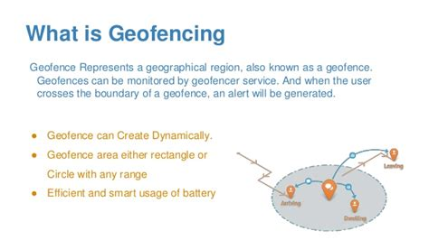 Geofencing Images
