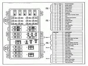 2005 mazda rx8 fuse box free wiring diagrams