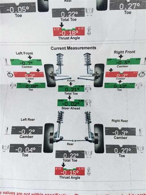 Jeep Alignment Alignment Specs 99 Xj 4 Quot Lift Jeep Forum