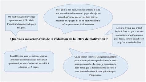 Lettre De Motivation Vendeuse Maison Du Monde Lettre De Motivation Maison Du Monde