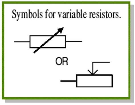 define variable resistors variable resistor
