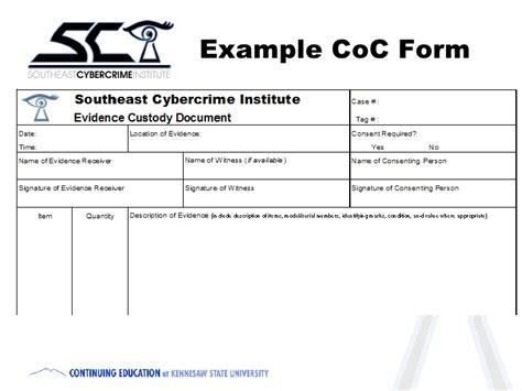 Router Cctv cisco router security
