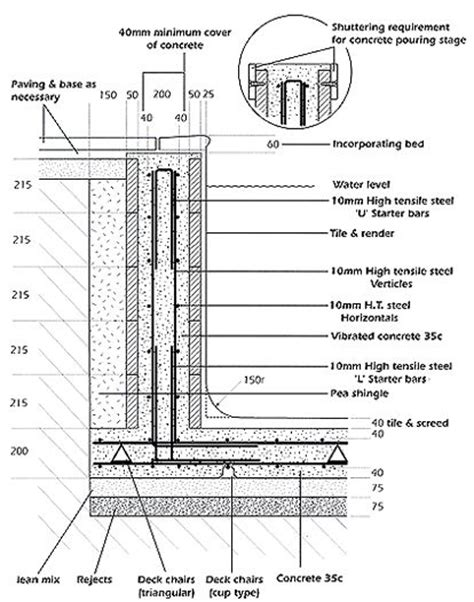 swimming pool detail section cinder block pool construction drawings for
