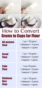 Kitchen Conversion Cup To Grams Convert Grams To Cups Without Sifting The Flour Cups