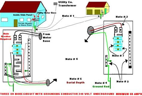 electrical wiring diagrams garage collections