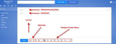 langkah membuat email yahoo baru cara membuat email yahoo baru lengkap