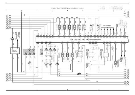 2005 kia sedona wiring diagram immobilizer kia auto