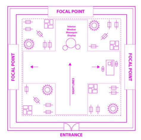 boutique floor plan clothing store floor plans house design