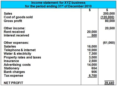 Income Statement (Trading Business)   Jewelry   It's
