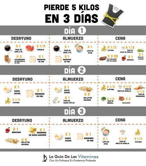 Dieta Detox 3 Dias Menu by Dieta Para Adelgazar 5 Kilos En 3 D 237 As Es Segura Salud
