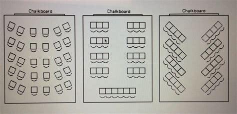 arrangement of classroom articles 27 best seating arrangement ideas images on pinterest