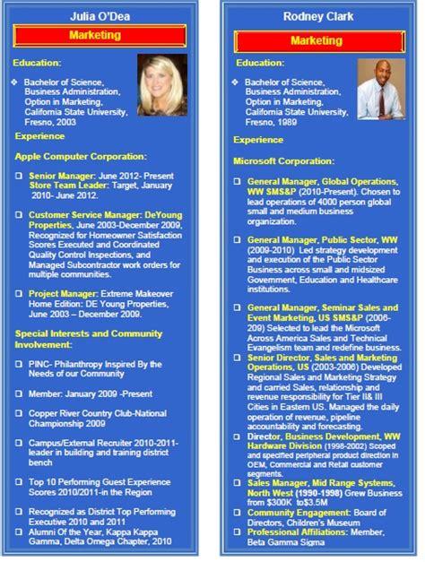 Fresno State Mba Program by Marketing Advisory Council Mac