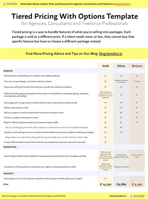 How To Win More Clients With Tiered Pricing The Bondsai Blog Tiered Pricing Template