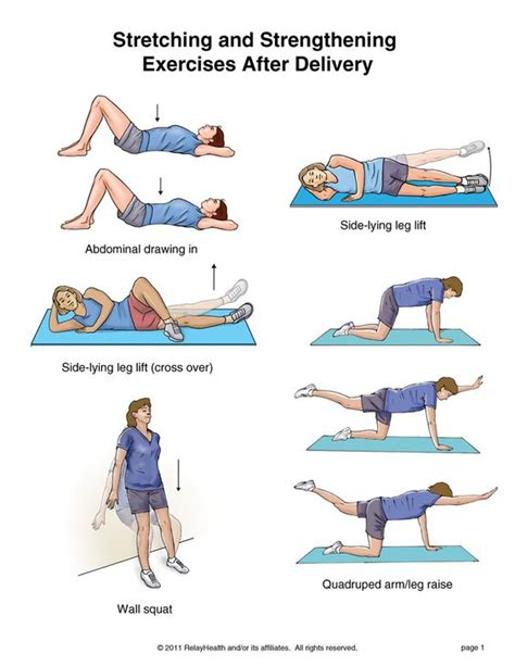 postpartum exercise after c section pinterest the world s catalog of ideas