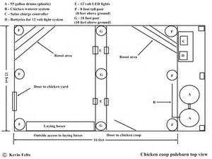 Chicken Coop Floor Plans Gallery For Gt Chicken Coop Floor Plans