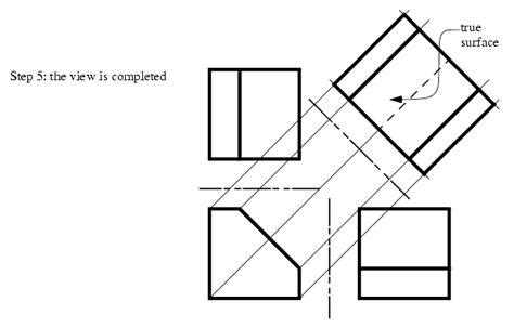 print layout view definition unit f auxiliary views proctor e folio