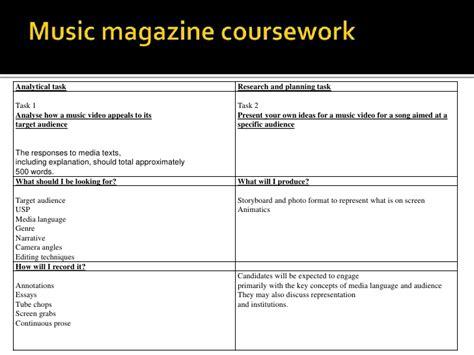 themes for english coursework english language representation coursework ideas