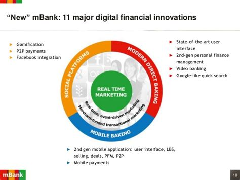 m bank mbank the most design driven digital bank in the world