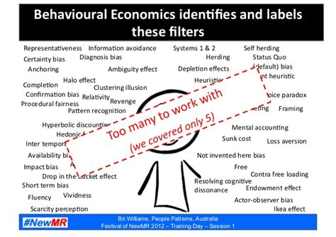 behavioural economics a very an introduction to behavioural economics