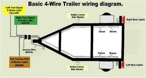 four wire license plate light wiring diagram trailer