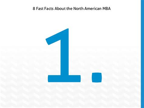 American Mba Salary by Slideshow 8 Fast Facts About American Mba Programs