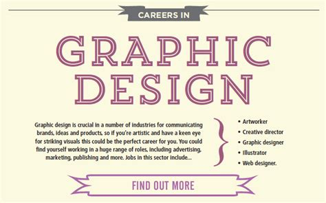 graphic design degree from home bedford college 187 graphic design btec hnd with ba hons