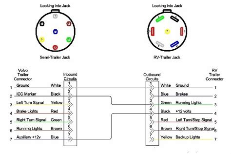 7 prong wiring diagram wiring diagram and fuse box diagram