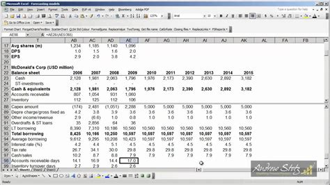 forecasted income statement template forecasting step 5 forecasting balance sheet assets