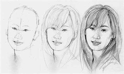 3 cara mudah menggambar wajah manusia beserta contohnya