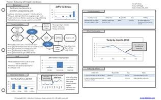 a3 powerpoint template a3 template one of our many free lean forms