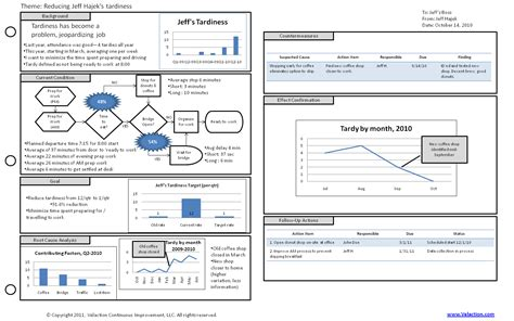 a3 report template a3 template one of our many free lean forms