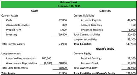 quiz worksheet financial statement ratios studycom