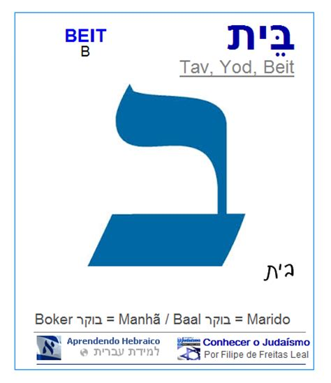 Calendario Iscsp Conhecer O Juda 237 Smo Hebraico 25 Beit B