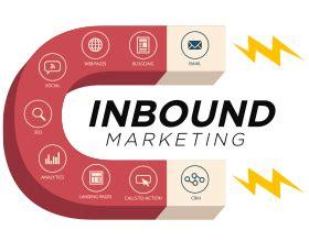 It Help Desk Services Online Inbound Marketing Ny Metro It Services Nerds