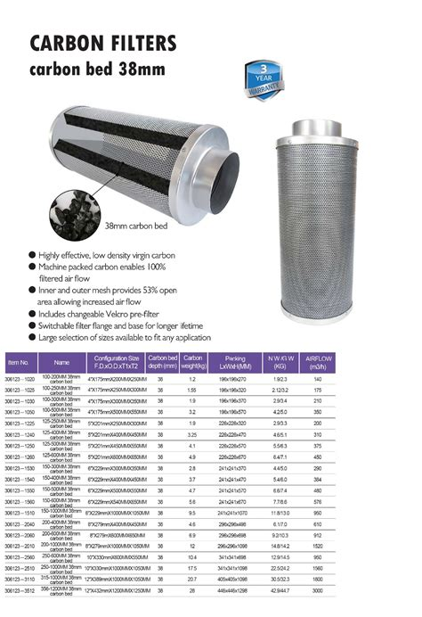 Activated Carbon Air Filter For Grow Room by Factory Direct Supply Hydroponic Grow Room Grow Tent
