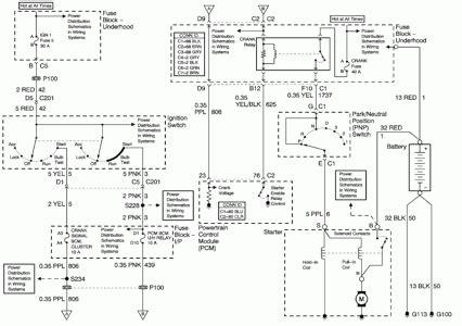 2004 buick century starter wiring diagram best auto repair guide images 1993 buick century wiring diagram automotive magazine special wiring diagram