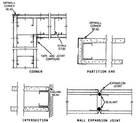 light gauge metal framing wall section metal stud wall thickness images