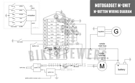 bmw e46 m3 radio wiring diagram bmw just another wiring site