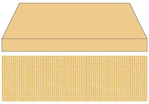 markise massanfertigung markise ma 223 anfertigung markise irisun uniti g421
