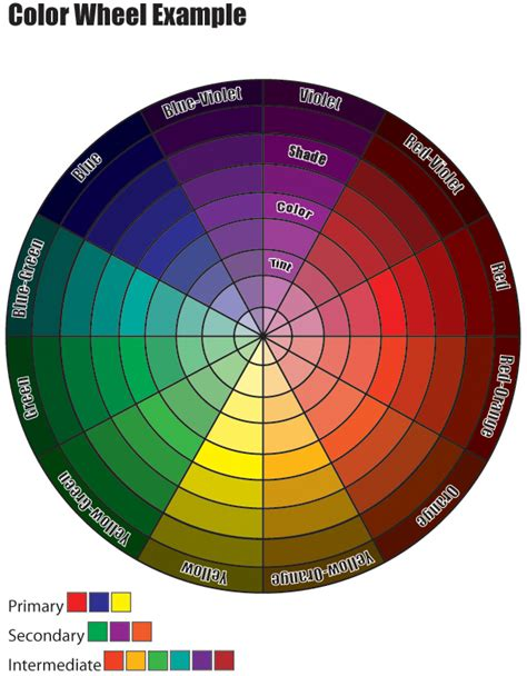 color wheel interior design secondary color interior design